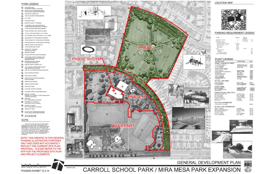 Mira Mesa Community Park Expansion – Phase 1